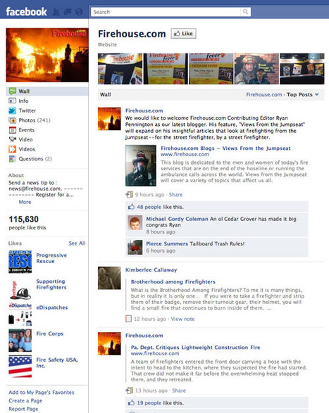 BtoB Magazine Selects 2011 B2B Social Media Winners | B2B Inbound Marketing | Scoop.it