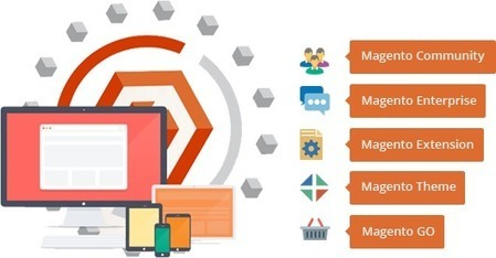 Few important considerations before you begin with your Magento web development process | Open Source Web Development | Scoop.it