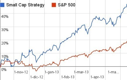 George Soros - Soros Fund Management - 2013 Stock Picks and Performance - Insider Monkey | George Sorors' Philanthropy | Scoop.it