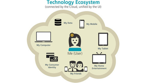 The Aura Of Learning: Technology   The Upside Learning Blog   Educación a Distancia y TIC   Scoop.it