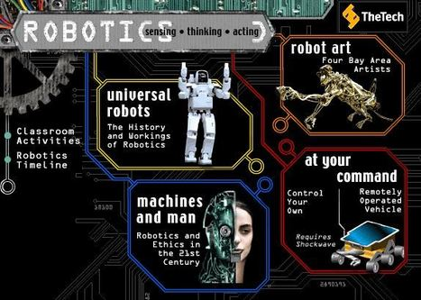 The Tech Museum: Robotics: Sensing, Thinking, Acting | Education Matters - (tech and non-tech) | Scoop.it