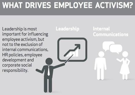 Social media essentieel voor employee engagement - Platform E2E | amd1510 | Scoop.it