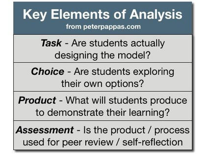Four Keys to Teaching Students How to Analyze | 21st Century Education in Room 138 | Scoop.it