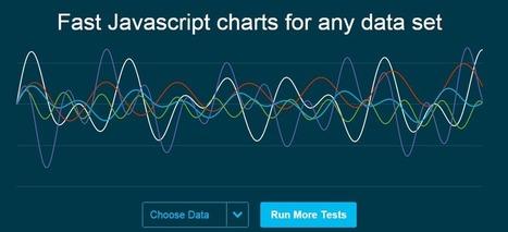21 Essential Data Visualization Tools   Big Data   Scoop.it