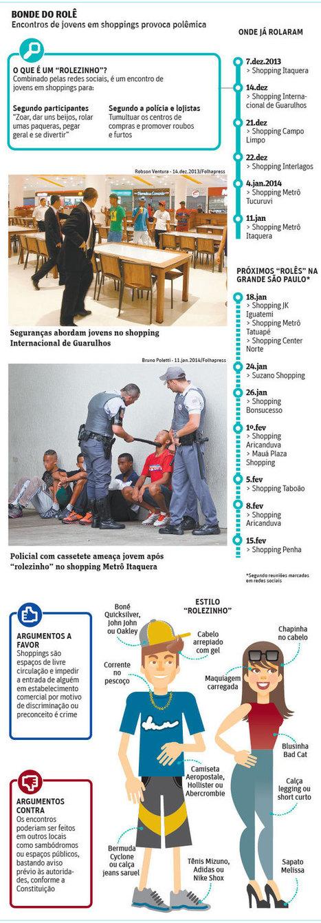 'Rolezinhos' surgiram com jovens da periferia e seus fãs - 15/01/2014 - Cotidiano - Folha de S.Paulo | A experiência urbana | Scoop.it