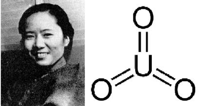 Journée internationale de la femme : elles ont changé la science | La femme, avant et maintenant. | Scoop.it