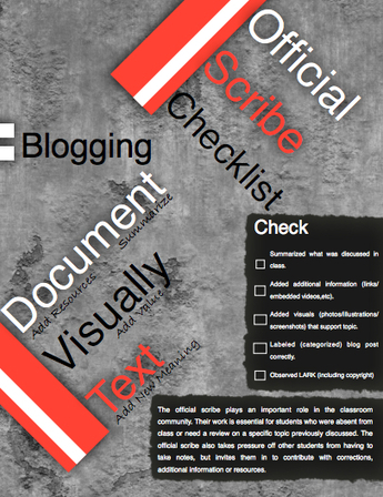 Blogging as the Official Scribe of the Classroom | Technology and Social Media in Education | Scoop.it