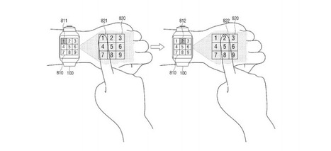 Samsung thinks it can make smartwatches useful by projecting onto your hand | Technoculture | Scoop.it