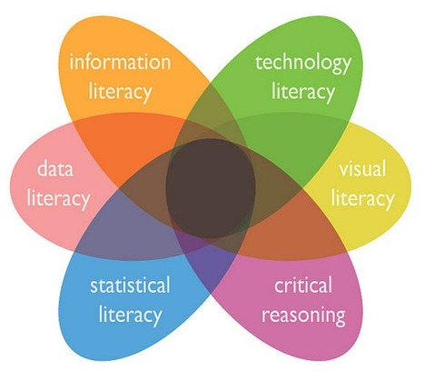 21 Literacy Resources For The Digital Teacher | college and career ready | Scoop.it