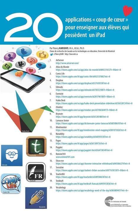 20 applications coup de coeur | Veille pédagogie numérique | Scoop.it