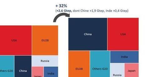 La géopolitique de l'énergie expliquée en 7 graphiques | Economie et politique | Scoop.it