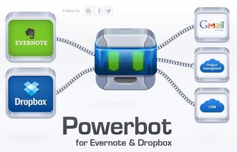 Powerbot - Evernote and Dropbox Integration | Time to Learn | Scoop.it