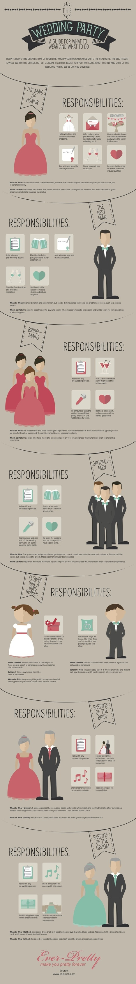 The Wedding Party [Infographic] | Ever-Pretty | lifestyle | Scoop.it