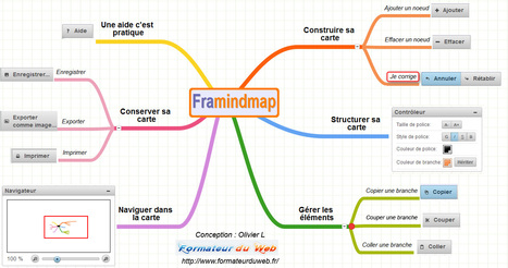 Framindmap un outil de carte heuristique tout en couleur | Time to Learn | Scoop.it