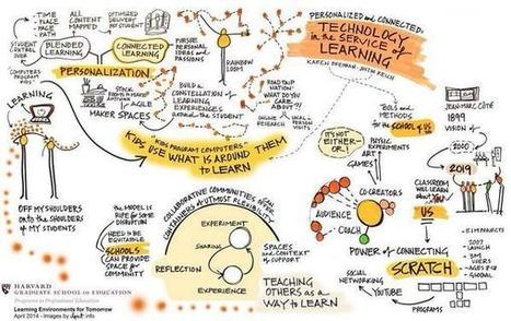 Learning Environments for Tomorrow - Harvard Graduate School of Education | E-learning | Scoop.it