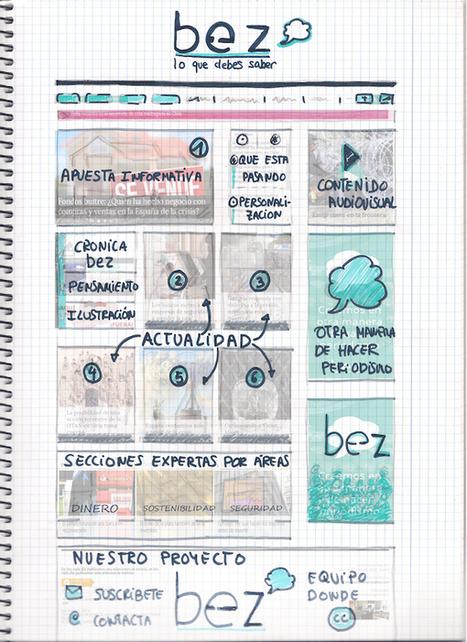 Nueve reflexiones sobre los modelos editoriales innovadores | Periodismo Global | Scoop.it