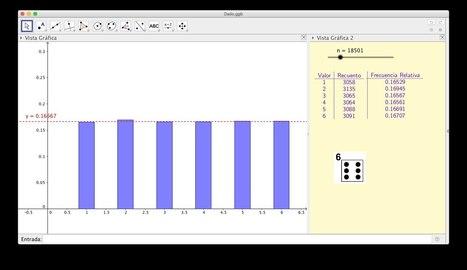 Simulación de múltiples lanzamientos de un dado con GeoGebra | Mates_mv | Scoop.it