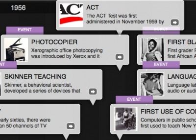 An Interactive Timeline of the History of Education - Edudemic | Cuppa | Scoop.it