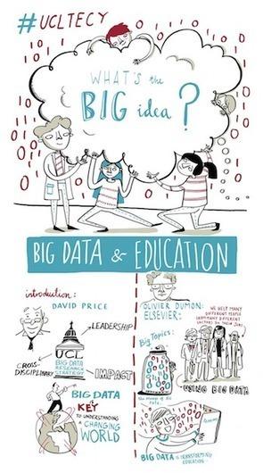 iDidactic's Blog » Big data y educación II | Contenidos educativos digitales | Scoop.it