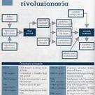 AulaBlog: Rivoluzione francese: album di immagini | AulaWeb Storia | Scoop.it