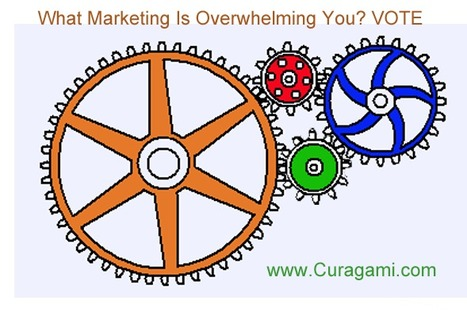 What Marketing Is MOST Overwhelming To You? VOTE In @Curagami Poll | Collaborative Revolution | Scoop.it