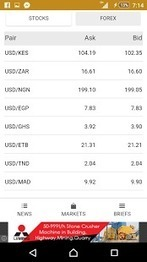 Africa Business App - Android Apps on Google Play | Technology News | Scoop.it