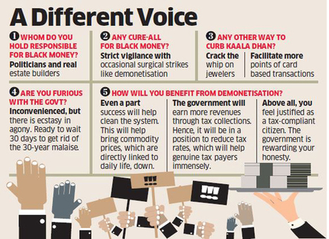 For many, demonetisation is a step towards equality - Times of India | History | Scoop.it