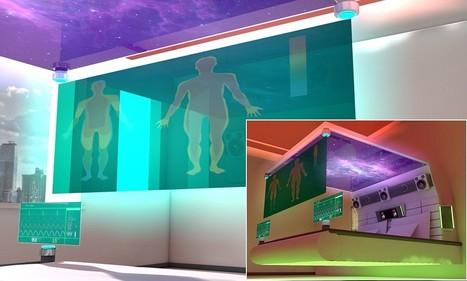 Bedroom of the future, Mail Online, October 2013 | Krachten die de bouw gaan innoveren | Scoop.it