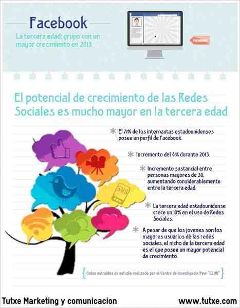 Nuestros mayores cada vez tienen más presencia en las Redes Sociales   Médico Geriatra   Scoop.it