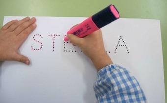 Educació i les TIC: Recursos per treballar els noms amb els infants | vanessa.2p | Scoop.it