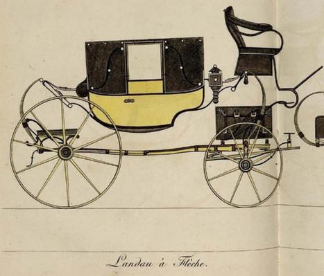 (FR) - Histoire des voitures a cheval | attelage-patrimoine | Glossarissimo! | Scoop.it