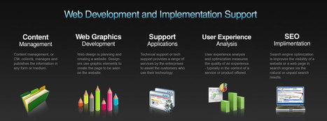 CEDAR Solutions - Web Development & website Design Company Cochin, Kochi, Kerala, Dubai   web design   Scoop.it