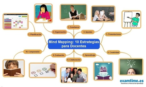 Mind Mapping: 10 Estrategias para Docentes | Experiencias educativas en las aulas del siglo XXI | Scoop.it