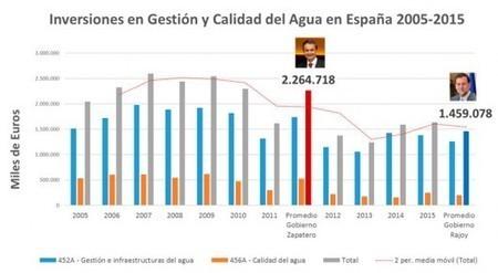 Las inversiones de Colombia en agua y vivienda reducen un 10,6% el índice de pobreza | Infraestructura Sostenible | Scoop.it
