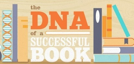 The DNA of a Successful Book | Infographics for libraries | Scoop.it