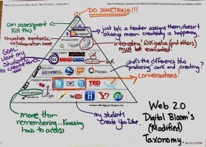 Changes, Learning2.0, and Even MoreQuestions | The 21st Century | Scoop.it