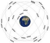 En la nube TIC: Saca partido al GPS de tu móvil   Educacion, ecologia y TIC   Scoop.it