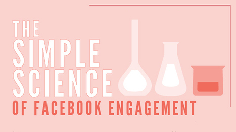 The Simple Science of Facebook Engagement | Current Marketing Topics | Scoop.it