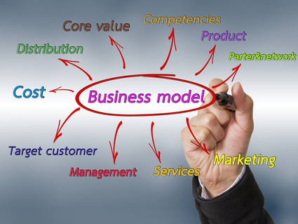 Business Model vs. Business Plan | Business planning for small business | Scoop.it