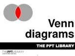 Powerpoint Library - Venn Diagrams | PowerPoint Diagrams | Scoop.it
