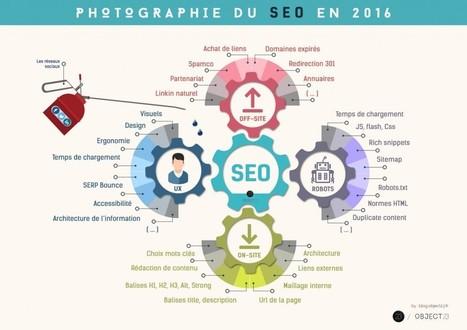 L'infographie Du SEO En 2016 | Object23 | 3.0 GeeK4Pro | Scoop.it
