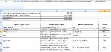 Une solution très détaillée pour contourner les mots clés « not provided » dans Google Analytics | Time to Learn | Scoop.it