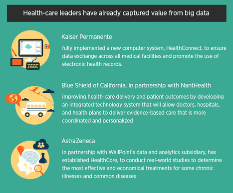 Big Data in Healthcare Sector ? Revolutionizing the Management of Laborious Tasks | Simplilearn | dataInnovation | Scoop.it