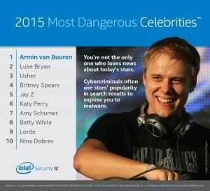Armin van Buuren wereldwijd gevaarlijkste artiest in zoekmachines | Mediawijsheid in het VO | Scoop.it