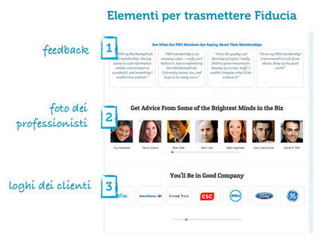 [HOW TO] 7 Consigli per una landing page efficace | Business matters | Scoop.it