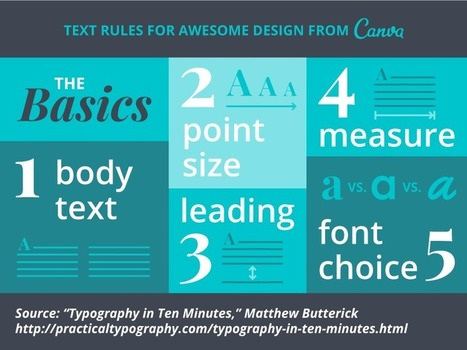 Text Rules You Need to Follow in 2016 to Achieve Awesome Design – Design School | Innovations pédagogiques numériques | Scoop.it