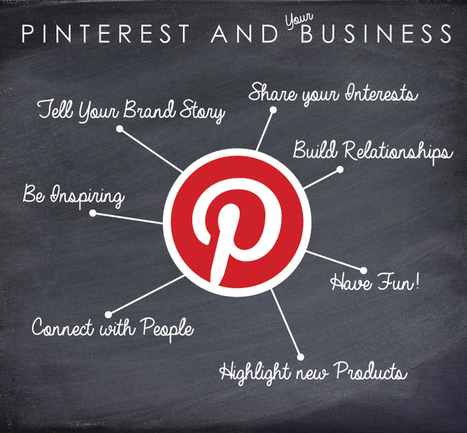 How to Build a Strong Pinterest Page for B2B | Public Relations & Social Media Insight | Scoop.it