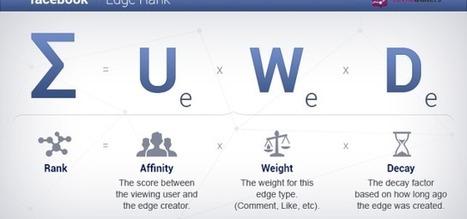 Est-il temps pour les PME de quitter le navire Facebook?   Indicateurs Réseaux Sociaux   Scoop.it