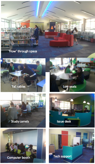 Derek's Blog » MLEs – library space | Blended e-Learning | Scoop.it