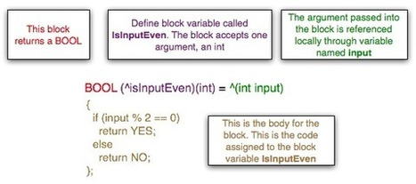 Introduction to Blocks in Objective-C – Part 1   iOS dev   Scoop.it